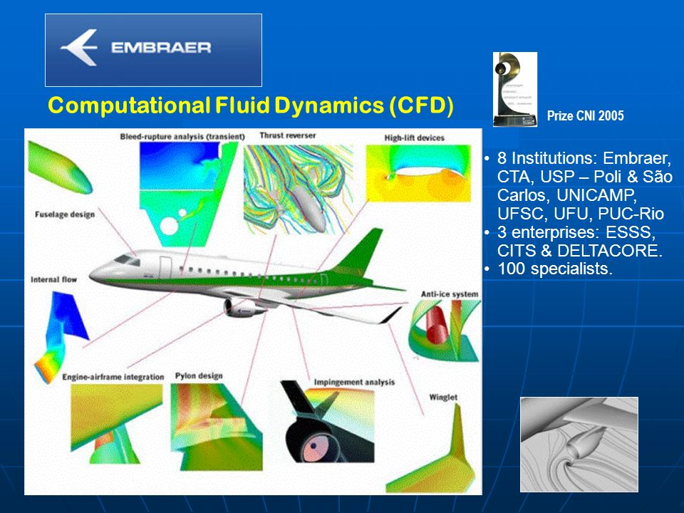 Computational Fluid Dynamics (CFD) Prize CNI 2005 8 Institutions: Embraer, CTA, USP – Poli & São Carlos, UNICAMP, UFSC, UFU, PUC-Rio 3 enterprises: ESSS, CITS & DELTACORE.