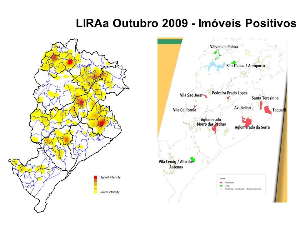 LIRAa Outubro 2009 - Imóveis Positivos