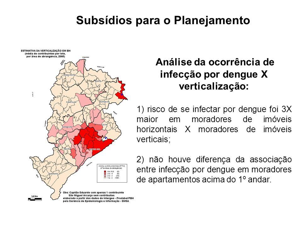 Análise da ocorrência de infecção por dengue X verticalização: 1) risco de se infectar por dengue foi 3X maior em moradores de imóveis horizontais X m