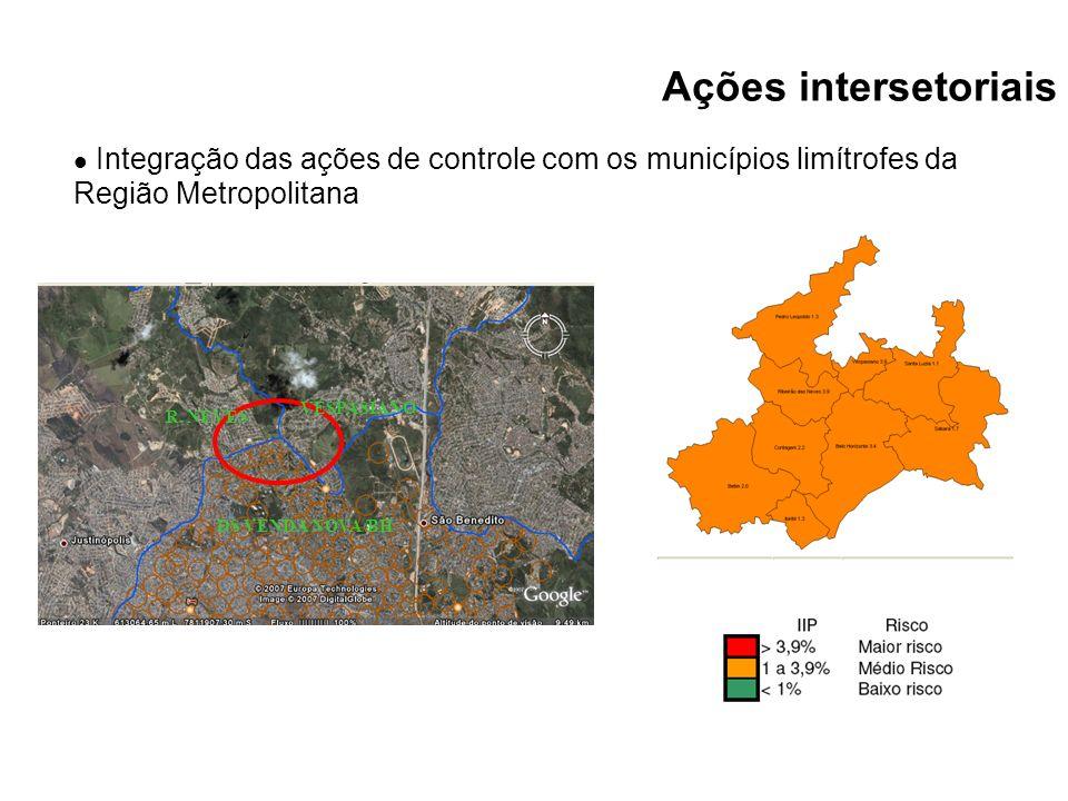 Integração das ações de controle com os municípios limítrofes da Região Metropolitana R. NEVES DS VENDA NOVA/BH VESPASIANO Ações intersetoriais