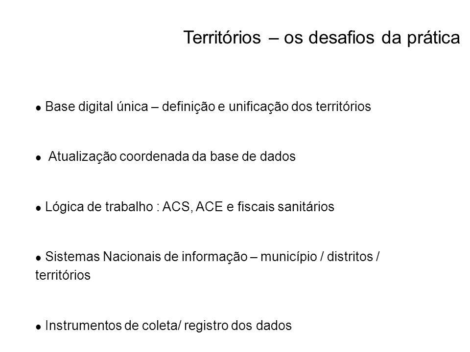 Base digital única – definição e unificação dos territórios Atualização coordenada da base de dados Lógica de trabalho : ACS, ACE e fiscais sanitários