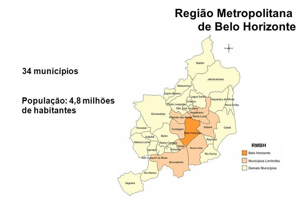 34 municípios População: 4,8 milhões de habitantes Região Metropolitana de Belo Horizonte