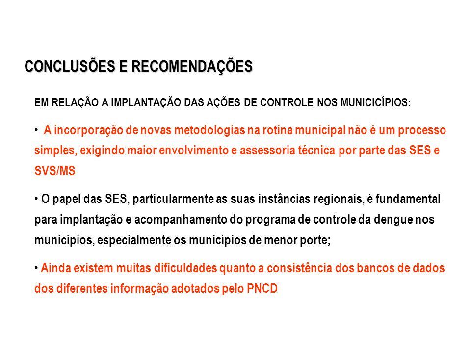 CONCLUSÕES E RECOMENDAÇÕES EM RELAÇÃO A IMPLANTAÇÃO DAS AÇÕES DE CONTROLE NOS MUNICICÍPIOS: A incorporação de novas metodologias na rotina municipal n