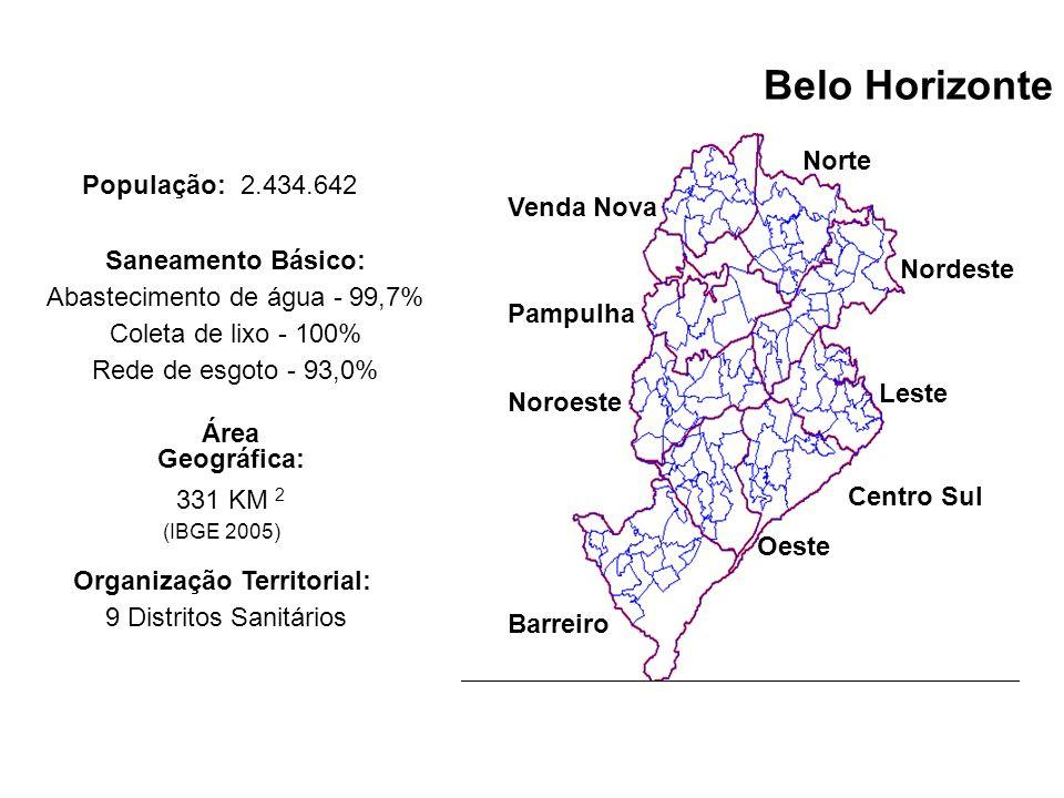 Belo Horizonte Venda Nova Norte Nordeste Leste Centro Sul Pampulha Noroeste Oeste Barreiro Área Geográfica: 331 KM 2 População: 2.434.642 Organização