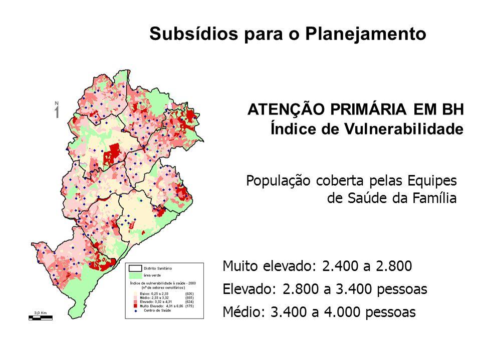 População coberta pelas Equipes de Saúde da Família Muito elevado: 2.400 a 2.800 Elevado: 2.800 a 3.400 pessoas Médio: 3.400 a 4.000 pessoas ATENÇÃO P