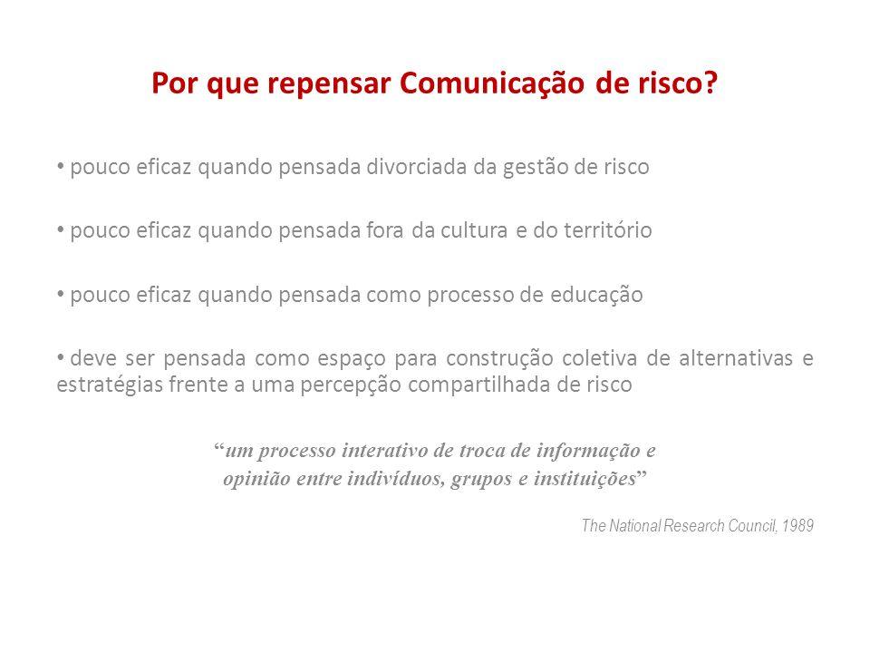 Por que repensar Comunicação de risco? pouco eficaz quando pensada divorciada da gestão de risco pouco eficaz quando pensada fora da cultura e do terr