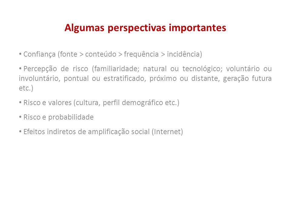 Algumas perspectivas importantes Confiança (fonte > conteúdo > frequência > incidência) Percepção de risco (familiaridade; natural ou tecnológico; vol
