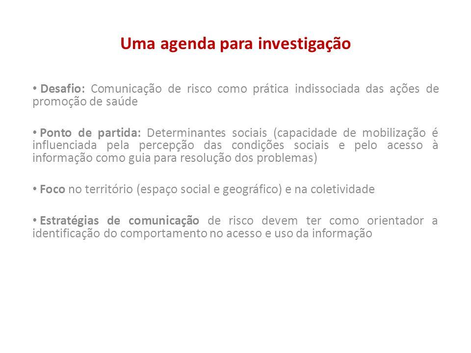 Desafio: Comunicação de risco como prática indissociada das ações de promoção de saúde Ponto de partida: Determinantes sociais (capacidade de mobiliza