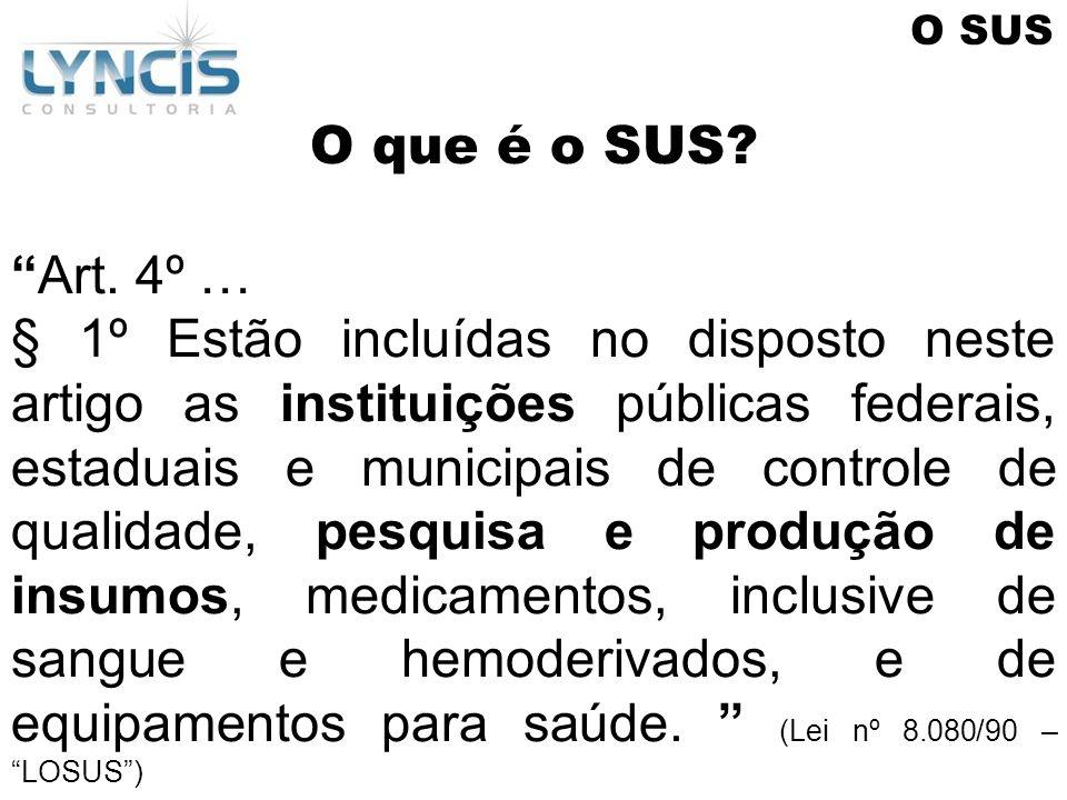 O que é o SUS? Art. 4º … § 1º Estão incluídas no disposto neste artigo as instituições públicas federais, estaduais e municipais de controle de qualid