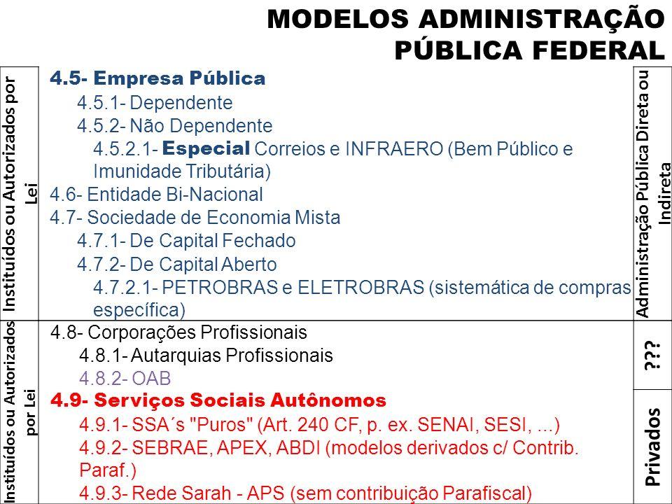 Instituídos ou Autorizados por Lei 4.5- Empresa Pública Administração Pública Direta ou Indireta 4.5.1- Dependente 4.5.2- Não Dependente 4.5.2.1- Espe