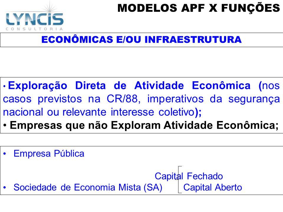 Exploração Direta de Atividade Econômica (nos casos previstos na CR/88, imperativos da segurança nacional ou relevante interesse coletivo); Empresas q