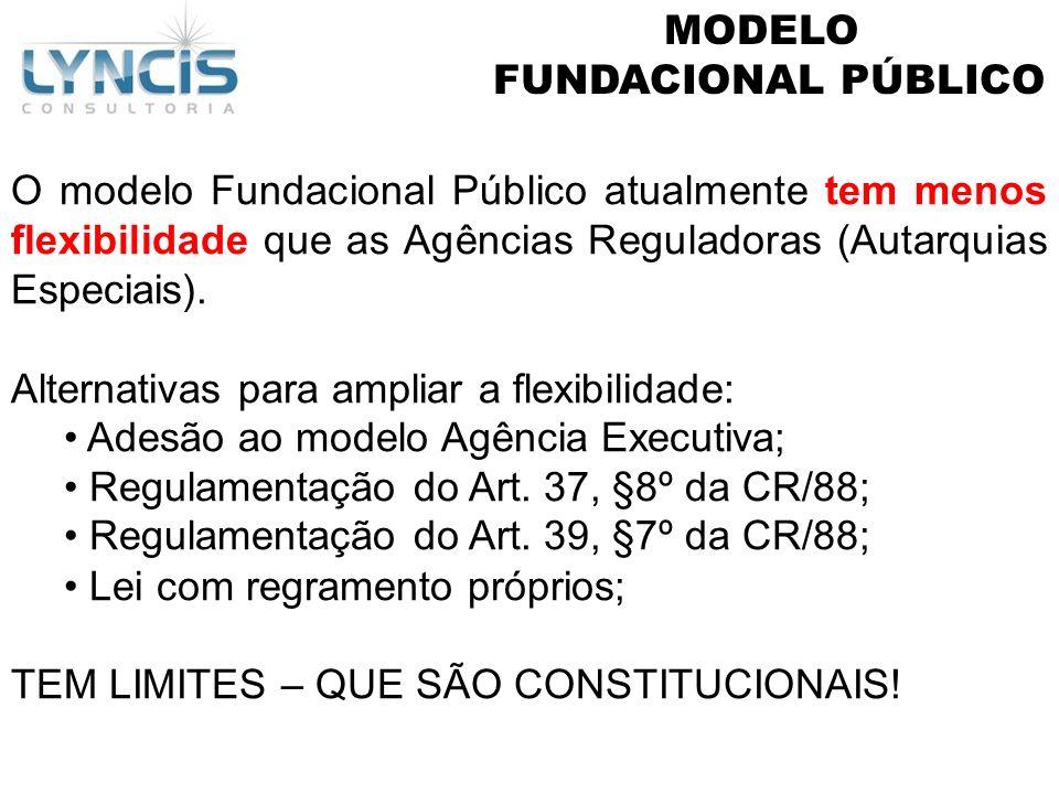 MODELO FUNDACIONAL PÚBLICO O modelo Fundacional Público atualmente tem menos flexibilidade que as Agências Reguladoras (Autarquias Especiais). Alterna