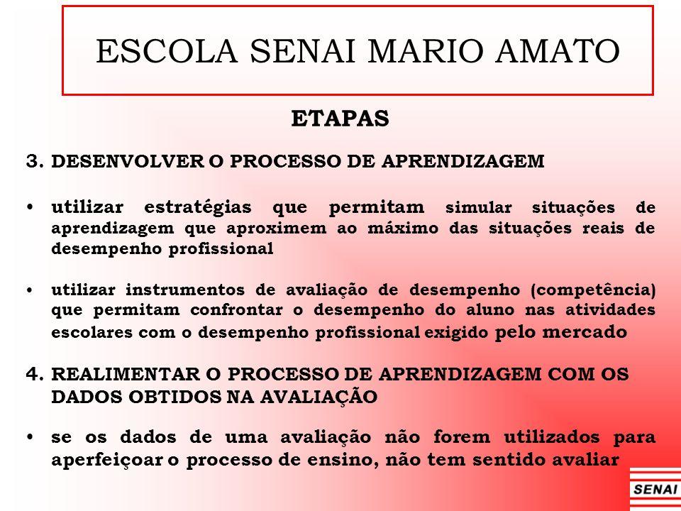 ESCOLA SENAI MARIO AMATO ETAPAS 3.DESENVOLVER O PROCESSO DE APRENDIZAGEM utilizar estratégias que permitam simular situações de aprendizagem que aprox