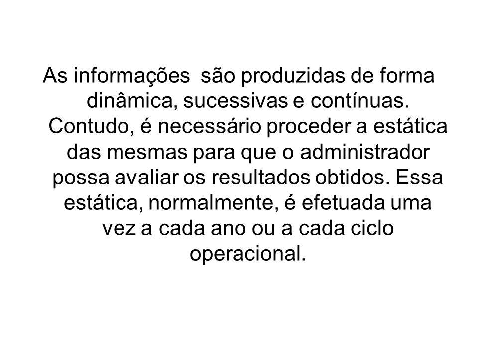 Ciclo Operacional é o período suficiente para a empresa produzir unidades de bens ou serviços fruto do seu objeto social.
