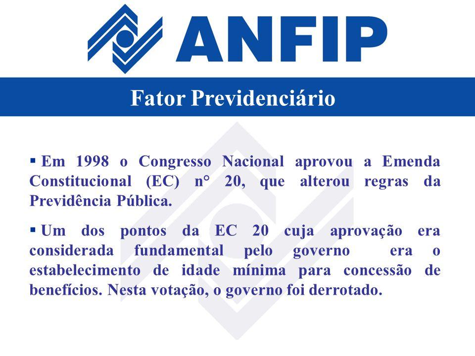 Em 1998 o Congresso Nacional aprovou a Emenda Constitucional (EC) n° 20, que alterou regras da Previdência Pública. Um dos pontos da EC 20 cuja aprova