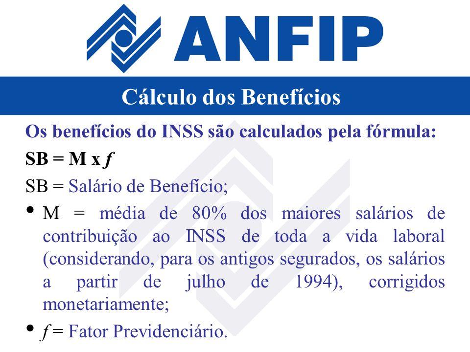 Os benefícios do INSS são calculados pela fórmula: SB = M x f SB = Salário de Benefício; M = média de 80% dos maiores salários de contribuição ao INSS