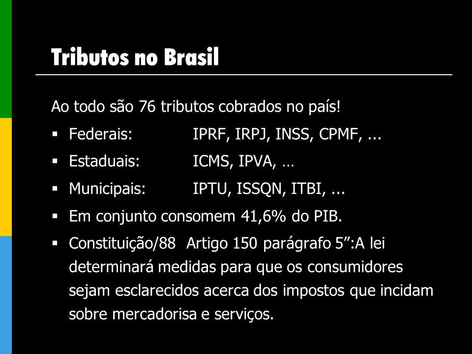 Tributos no Brasil Ao todo são 76 tributos cobrados no país! Federais:IPRF, IRPJ, INSS, CPMF,... Estaduais:ICMS, IPVA, … Municipais:IPTU, ISSQN, ITBI,