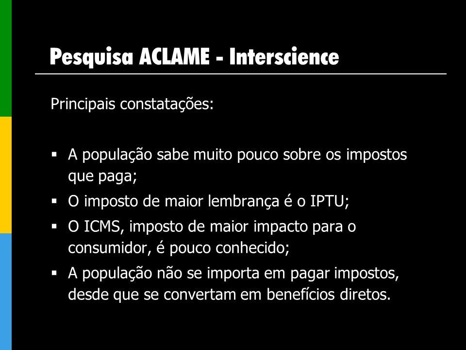 Pesquisa ACLAME - Interscience Principais constatações: A população sabe muito pouco sobre os impostos que paga; O imposto de maior lembrança é o IPTU