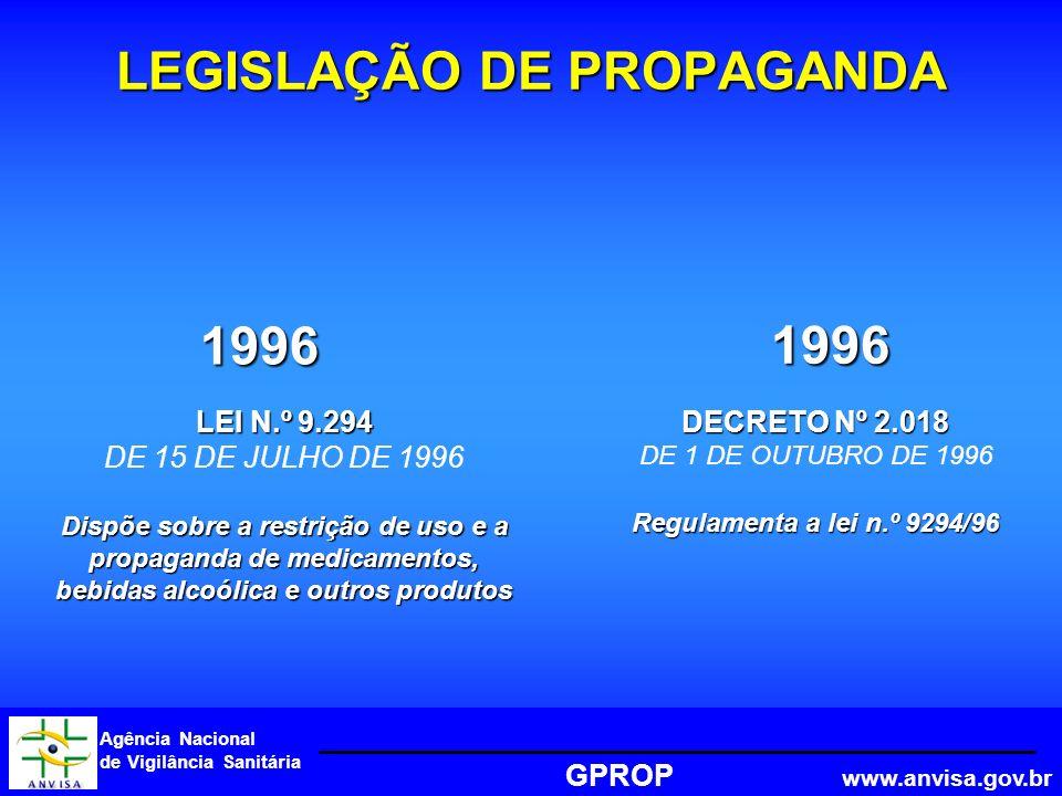 Agência Nacional de Vigilância Sanitária GPROP www.anvisa.gov.br 1998 LEGISLAÇÃO DE PROPAGANDA PORTARIA N.º 344 DE 12 DE MAIO DE 1998 Aprova o regulamento técnico sobre substâncias e medicamentos sujeitos a controle especial CONSULTA PÚBLICA N.º 5 Leva a população à possibilidade da construção democrática do regulamento para a propaganda de medicamentos, prevista na Lei n.º 6.360/76 1999