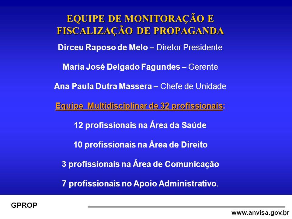 www.anvisa.gov.br GPROP EQUIPE DE MONITORAÇÃO E FISCALIZAÇÃO DE PROPAGANDA Equipe Multidisciplinar de 32 profissionais EQUIPE DE MONITORAÇÃO E FISCALIZAÇÃO DE PROPAGANDA Dirceu Raposo de Melo – Diretor Presidente Maria José Delgado Fagundes – Gerente Ana Paula Dutra Massera – Chefe de Unidade Equipe Multidisciplinar de 32 profissionais: 12 profissionais na Área da Saúde 10 profissionais na Área de Direito 3 profissionais na Área de Comunicação 7 profissionais no Apoio Administrativo.