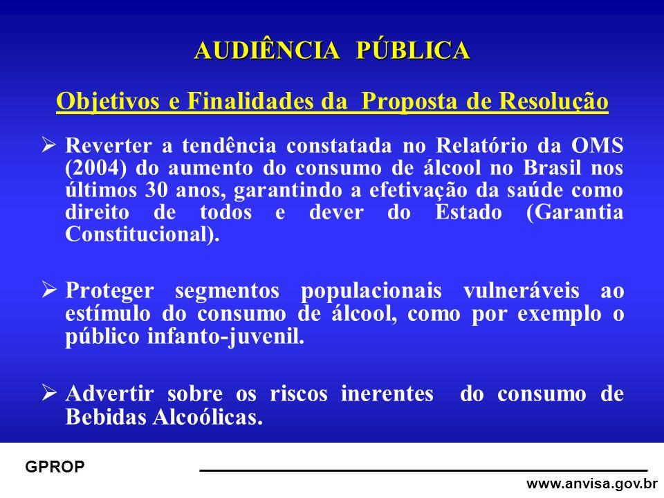 www.anvisa.gov.br GPROP AUDIÊNCIA PÚBLICA Objetivos e Finalidades da Proposta de Resolução Reverter a tendência constatada no Relatório da OMS (2004) do aumento do consumo de álcool no Brasil nos últimos 30 anos, garantindo a efetivação da saúde como direito de todos e dever do Estado (Garantia Constitucional).
