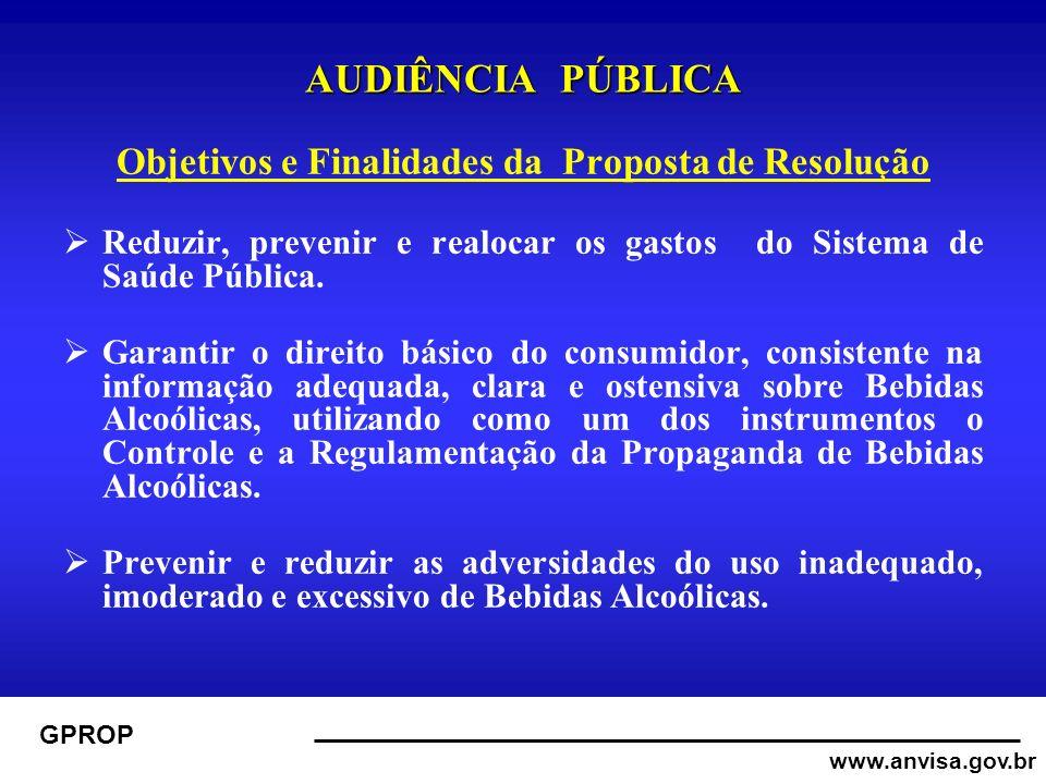www.anvisa.gov.br GPROP AUDIÊNCIA PÚBLICA Objetivos e Finalidades da Proposta de Resolução Reduzir, prevenir e realocar os gastos do Sistema de Saúde Pública.