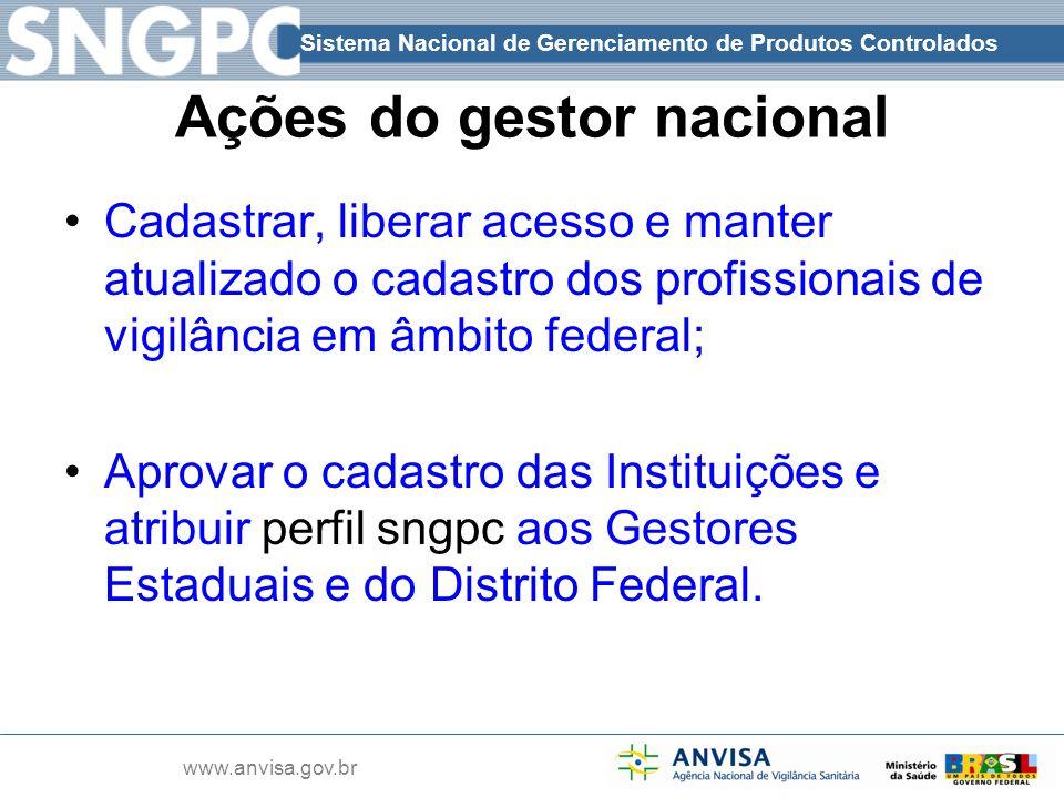 Sistema Nacional de Gerenciamento de Produtos Controlados www.anvisa.gov.br Ações do gestor nacional Cadastrar, liberar acesso e manter atualizado o c