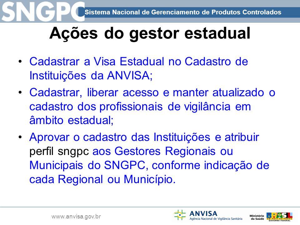 Sistema Nacional de Gerenciamento de Produtos Controlados www.anvisa.gov.br Ações do gestor estadual Cadastrar a Visa Estadual no Cadastro de Institui