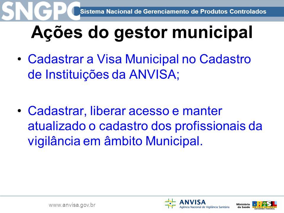 Sistema Nacional de Gerenciamento de Produtos Controlados www.anvisa.gov.br Ações do gestor municipal Cadastrar a Visa Municipal no Cadastro de Instit
