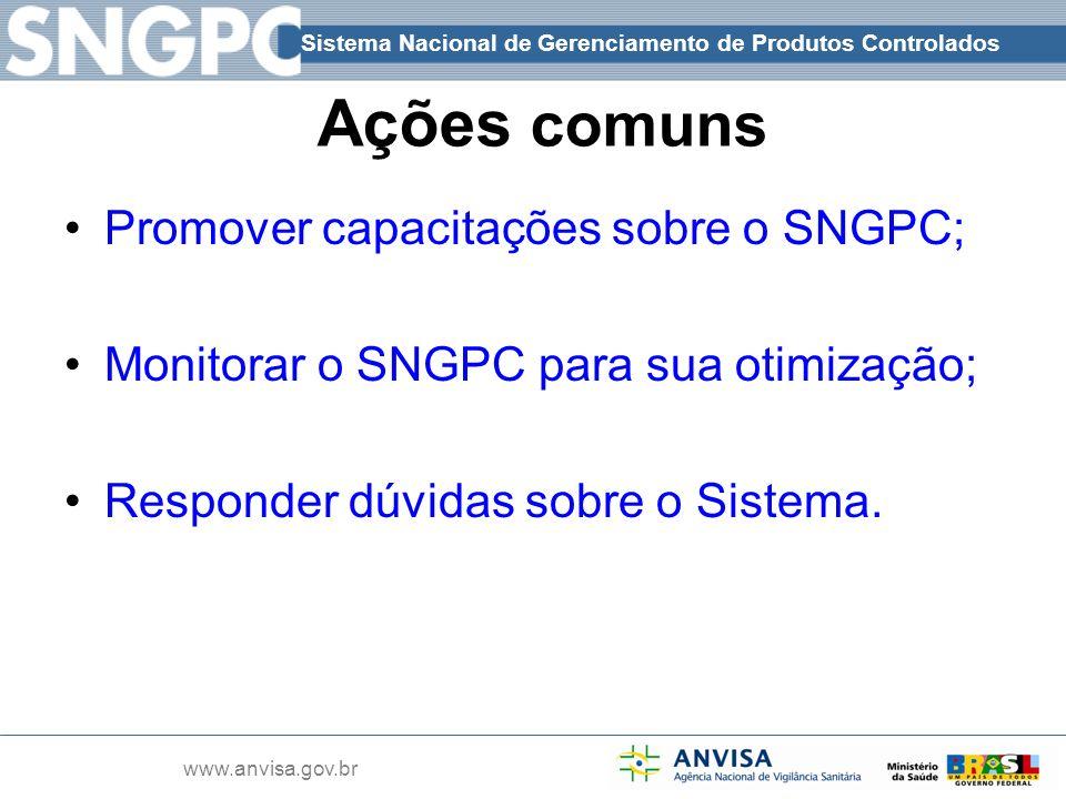 Sistema Nacional de Gerenciamento de Produtos Controlados www.anvisa.gov.br Ações comuns Promover capacitações sobre o SNGPC; Monitorar o SNGPC para s