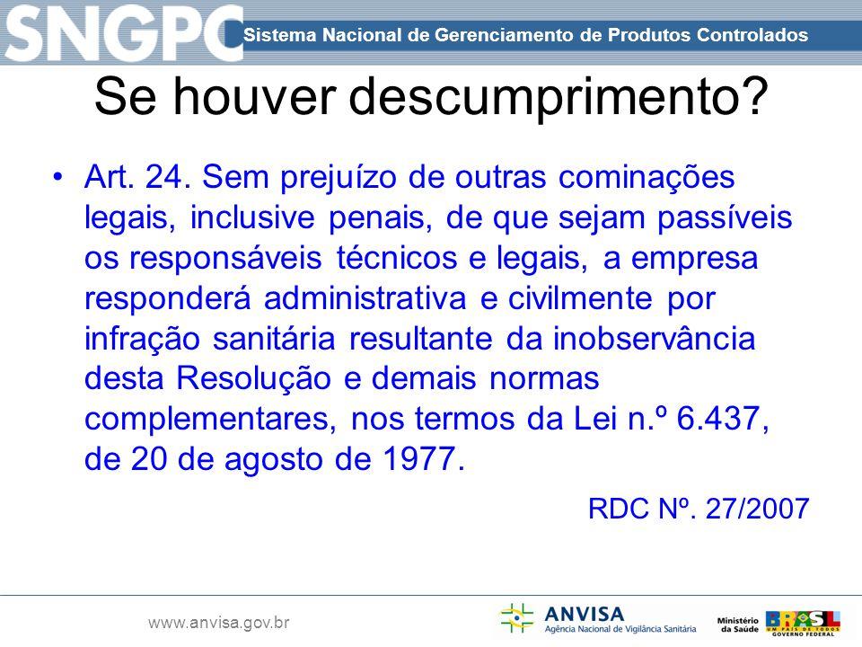 Sistema Nacional de Gerenciamento de Produtos Controlados www.anvisa.gov.br Se houver descumprimento? Art. 24. Sem prejuízo de outras cominações legai