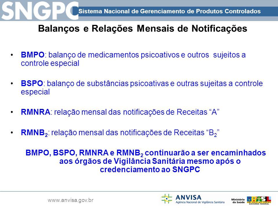 Sistema Nacional de Gerenciamento de Produtos Controlados www.anvisa.gov.br Balanços e Relações Mensais de Notificações BMPO: balanço de medicamentos