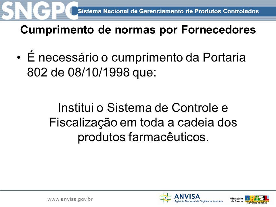 Sistema Nacional de Gerenciamento de Produtos Controlados www.anvisa.gov.br Cumprimento de normas por Fornecedores É necessário o cumprimento da Porta