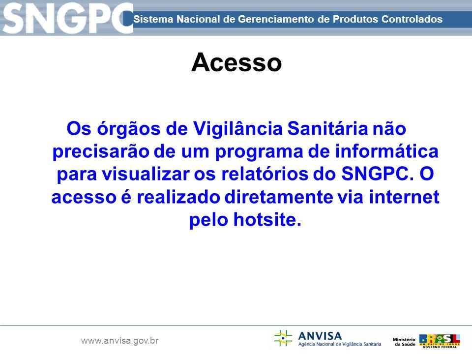 Sistema Nacional de Gerenciamento de Produtos Controlados www.anvisa.gov.br Acesso Os órgãos de Vigilância Sanitária não precisarão de um programa de