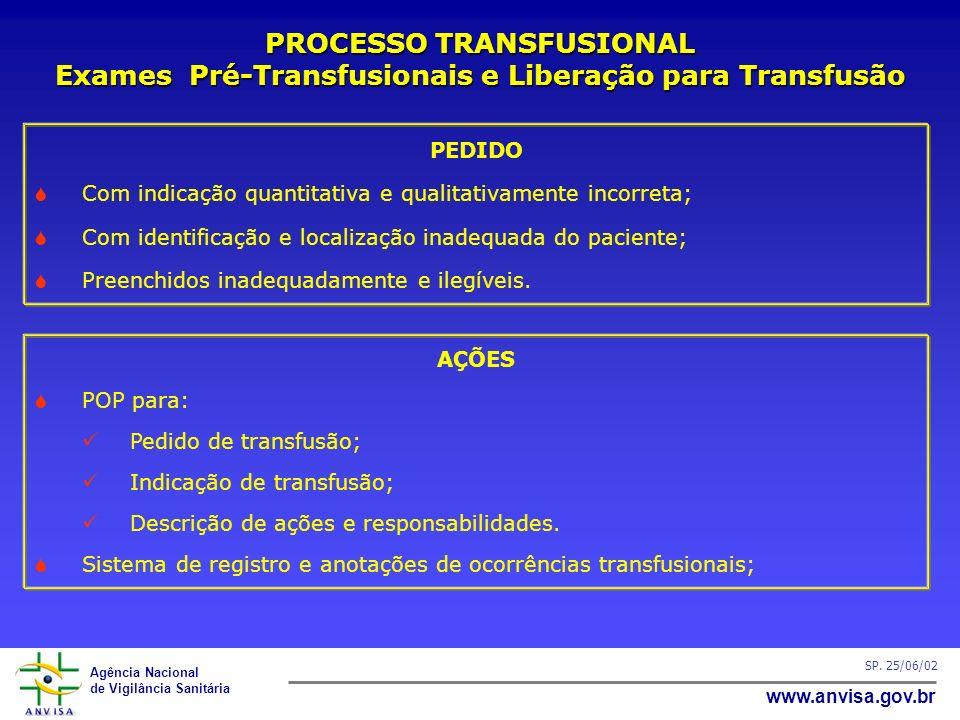Agência Nacional de Vigilância Sanitária www.anvisa.gov.br SP. 25/06/02 PEDIDO Com indicação quantitativa e qualitativamente incorreta; Com identifica