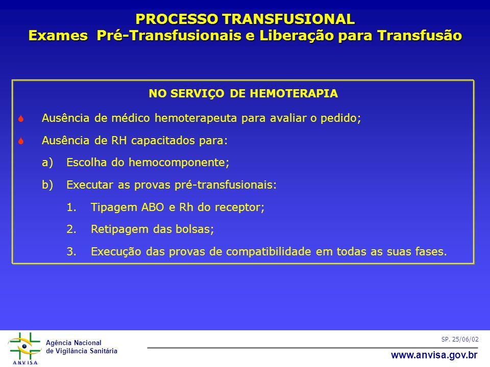 Agência Nacional de Vigilância Sanitária www.anvisa.gov.br SP. 25/06/02 NO SERVIÇO DE HEMOTERAPIA Ausência de médico hemoterapeuta para avaliar o pedi