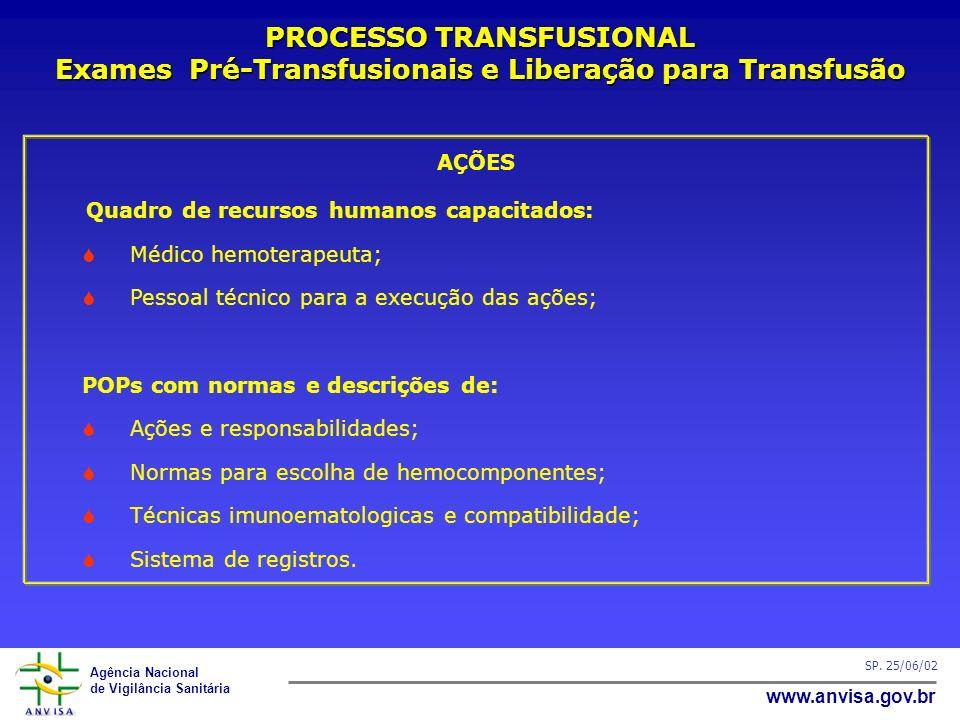 Agência Nacional de Vigilância Sanitária www.anvisa.gov.br SP. 25/06/02 PROCESSO TRANSFUSIONAL Exames Pré-Transfusionais e Liberação para Transfusão A