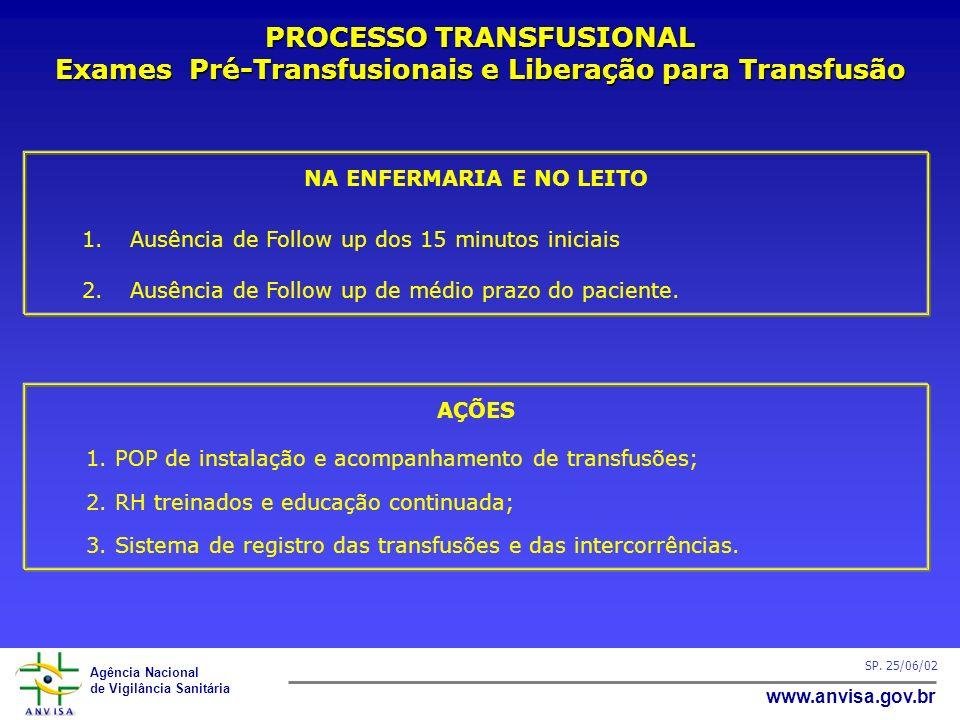 Agência Nacional de Vigilância Sanitária www.anvisa.gov.br SP. 25/06/02 NA ENFERMARIA E NO LEITO 1.Ausência de Follow up dos 15 minutos iniciais 2.Aus