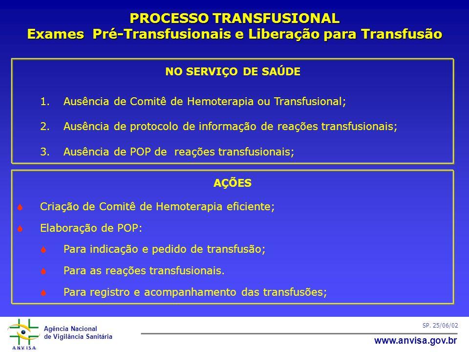 Agência Nacional de Vigilância Sanitária www.anvisa.gov.br SP. 25/06/02 NO SERVIÇO DE SAÚDE 1.Ausência de Comitê de Hemoterapia ou Transfusional; 2.Au
