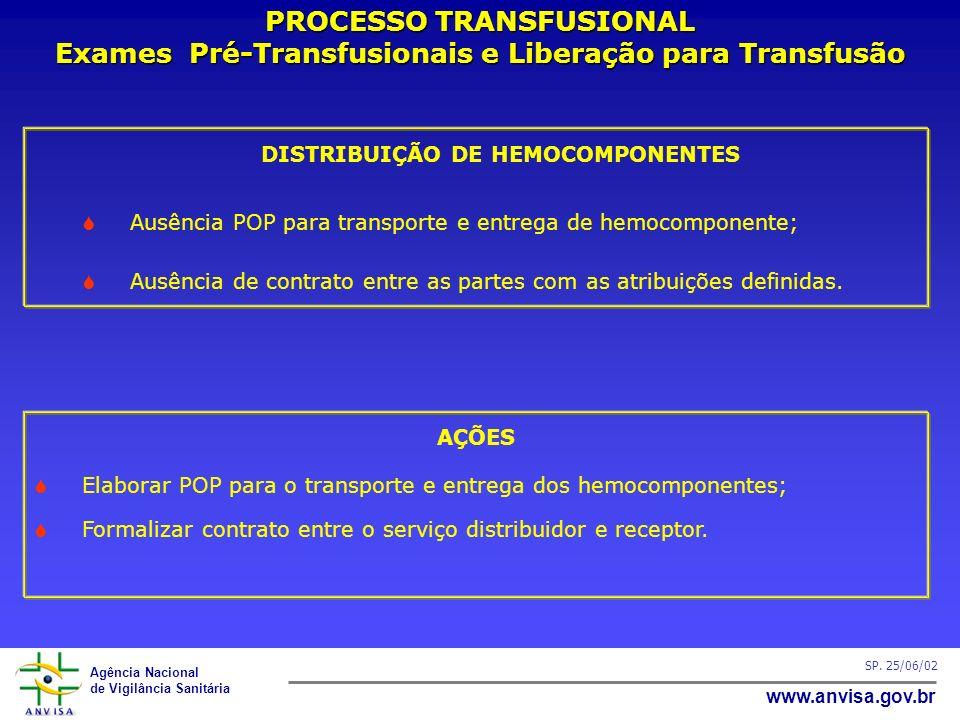 Agência Nacional de Vigilância Sanitária www.anvisa.gov.br SP. 25/06/02 DISTRIBUIÇÃO DE HEMOCOMPONENTES Ausência POP para transporte e entrega de hemo