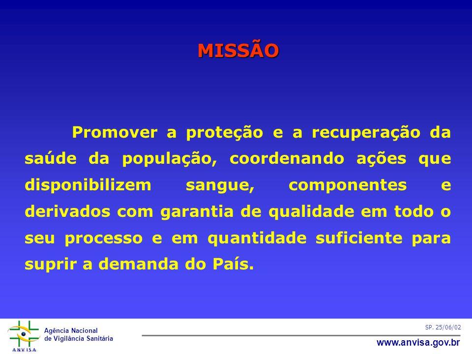 Agência Nacional de Vigilância Sanitária www.anvisa.gov.br SP. 25/06/02 MISSÃO Promover a proteção e a recuperação da saúde da população, coordenando