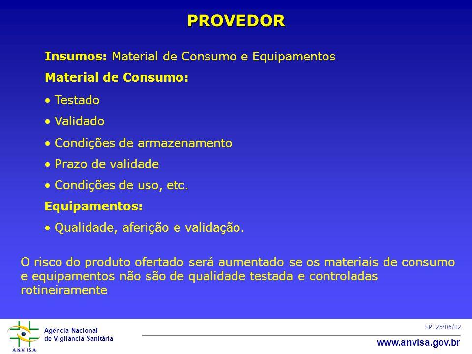 Agência Nacional de Vigilância Sanitária www.anvisa.gov.br SP. 25/06/02 Insumos: Material de Consumo e Equipamentos Material de Consumo: Testado Valid