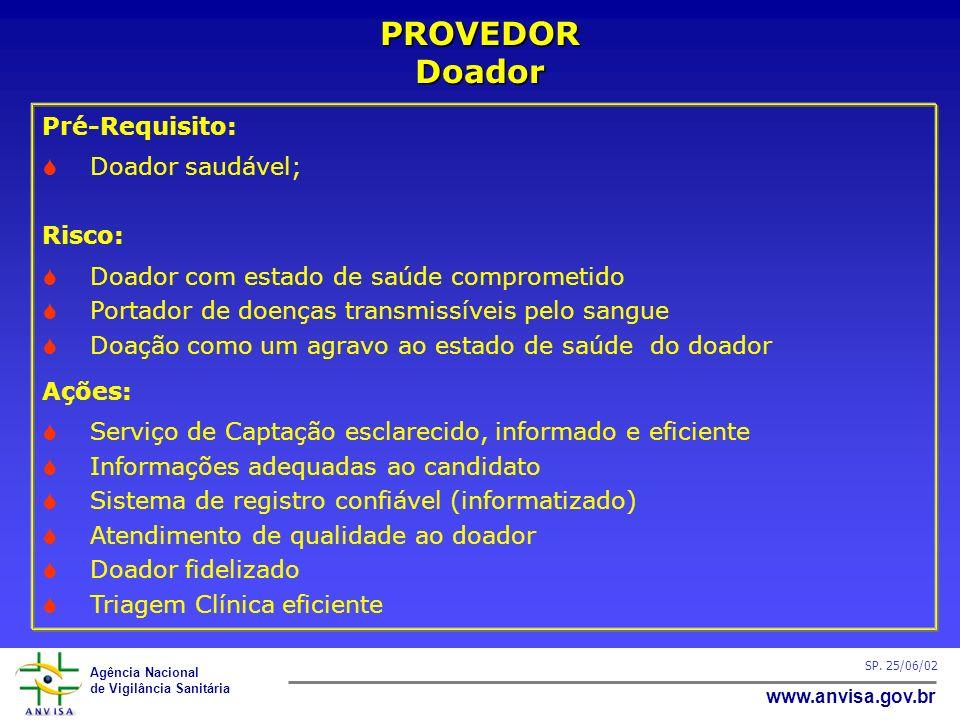 Agência Nacional de Vigilância Sanitária www.anvisa.gov.br SP. 25/06/02 PROVEDORDoador Pré-Requisito: Doador saudável; Risco: Doador com estado de saú