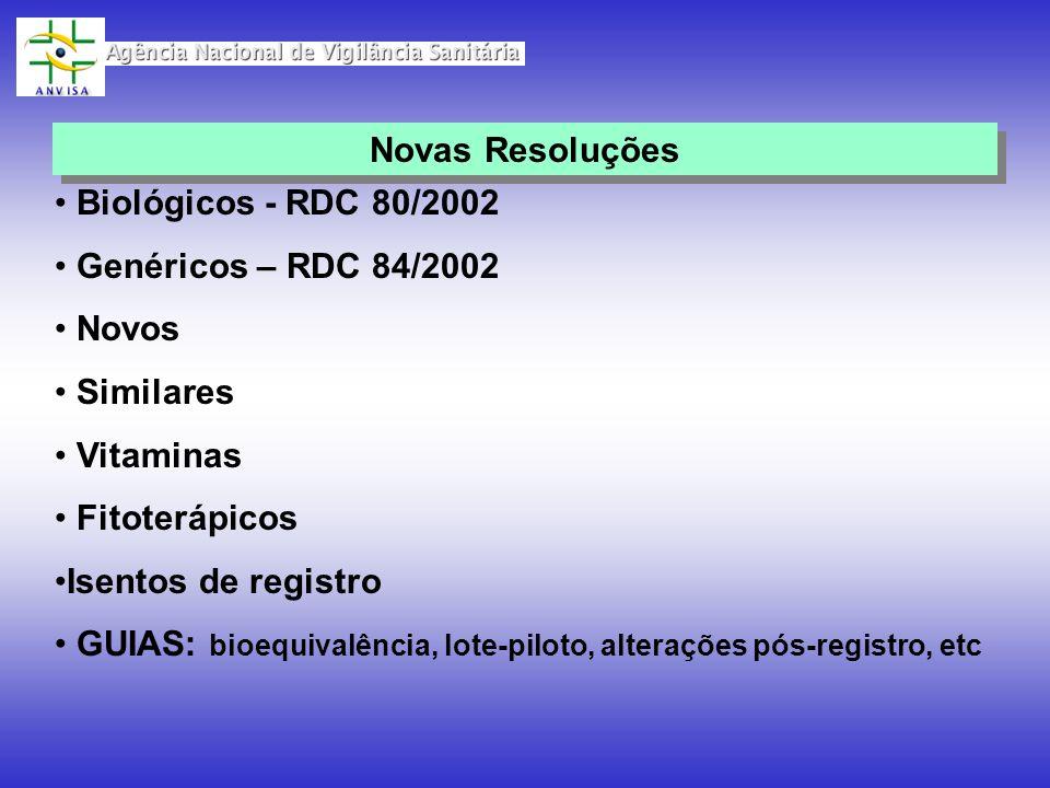 Biológicos - RDC 80/2002 Genéricos – RDC 84/2002 Novos Similares Vitaminas Fitoterápicos Isentos de registro GUIAS: bioequivalência, lote-piloto, alte