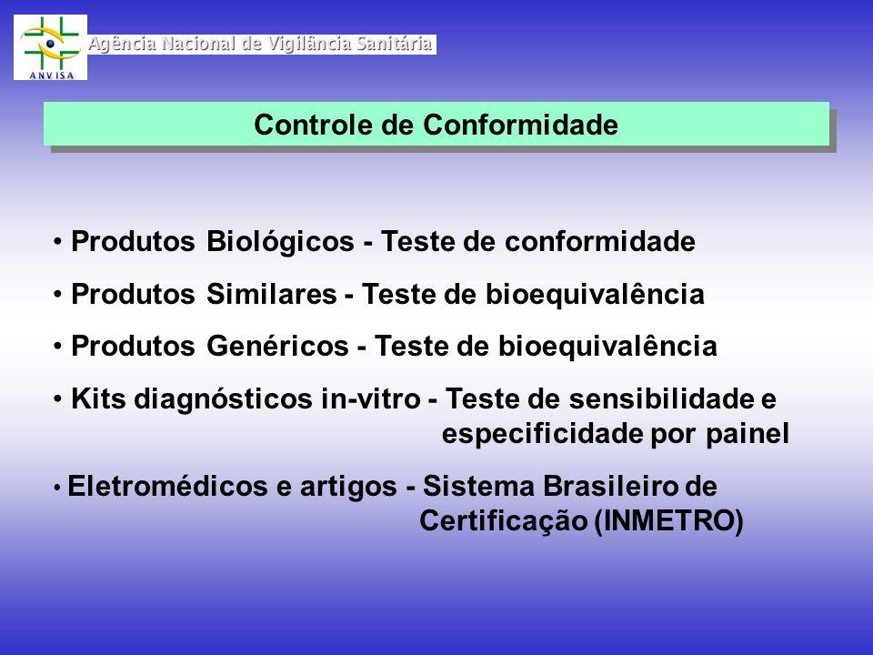 Produtos Biológicos - Teste de conformidade Produtos Similares - Teste de bioequivalência Produtos Genéricos - Teste de bioequivalência Kits diagnósti