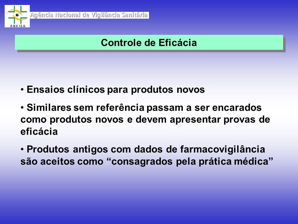 Ensaios clínicos para produtos novos Similares sem referência passam a ser encarados como produtos novos e devem apresentar provas de eficácia Produto