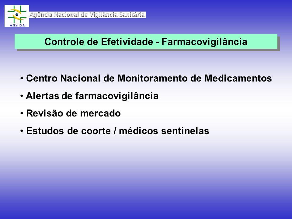 Centro Nacional de Monitoramento de Medicamentos Alertas de farmacovigilância Revisão de mercado Estudos de coorte / médicos sentinelas Controle de Ef