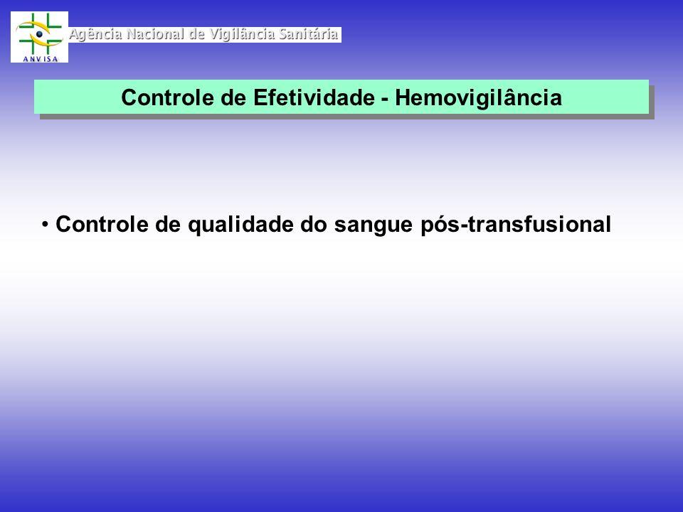 Controle de qualidade do sangue pós-transfusional Controle de Efetividade - Hemovigilância