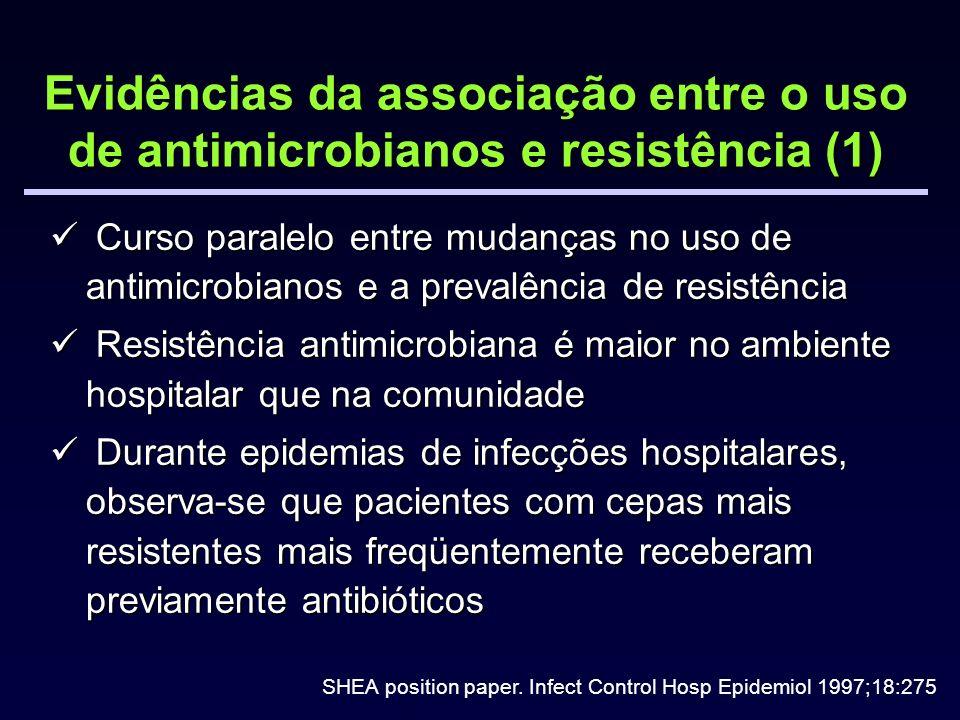 Evidências da associação entre o uso de antimicrobianos e resistência (1) Curso paralelo entre mudanças no uso de antimicrobianos e a prevalência de r