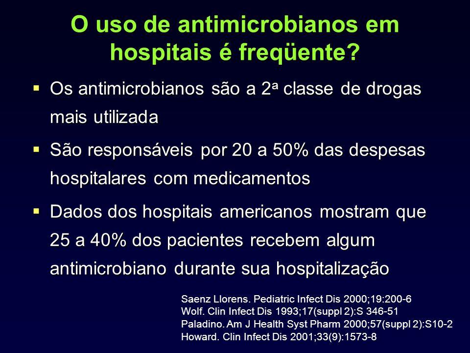 O uso de antimicrobianos em hospitais é freqüente? Os antimicrobianos são a 2 a classe de drogas mais utilizada Os antimicrobianos são a 2 a classe de